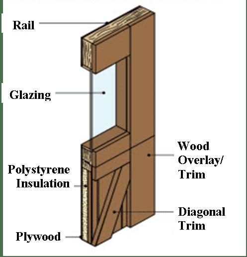 Signature Carriage Wood Garage Doors Overhead Door San